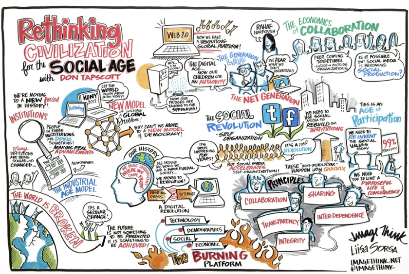 Tapscott_ImageThink_Ogilvy_crop_web
